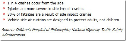 Facts About Side Impact Crash